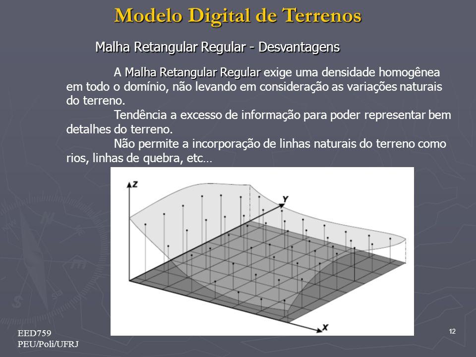 Modelo Digital de Terrenos 12 EED759 PEU/Poli/UFRJ Malha Retangular Regular - Desvantagens Malha Retangular Regular A Malha Retangular Regular exige u