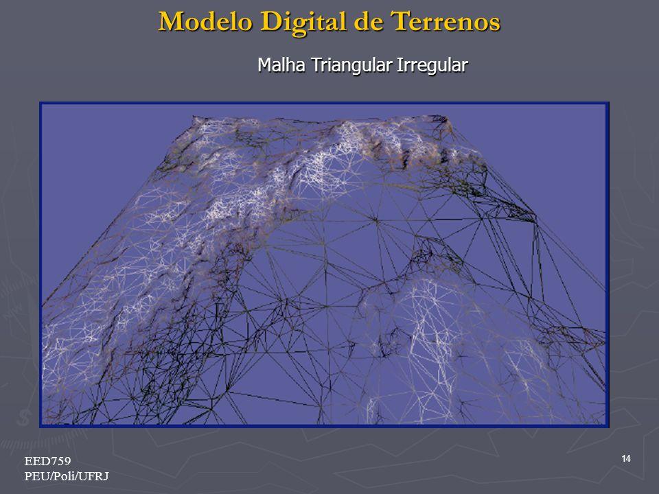 Modelo Digital de Terrenos 14 EED759 PEU/Poli/UFRJ Malha Triangular Irregular