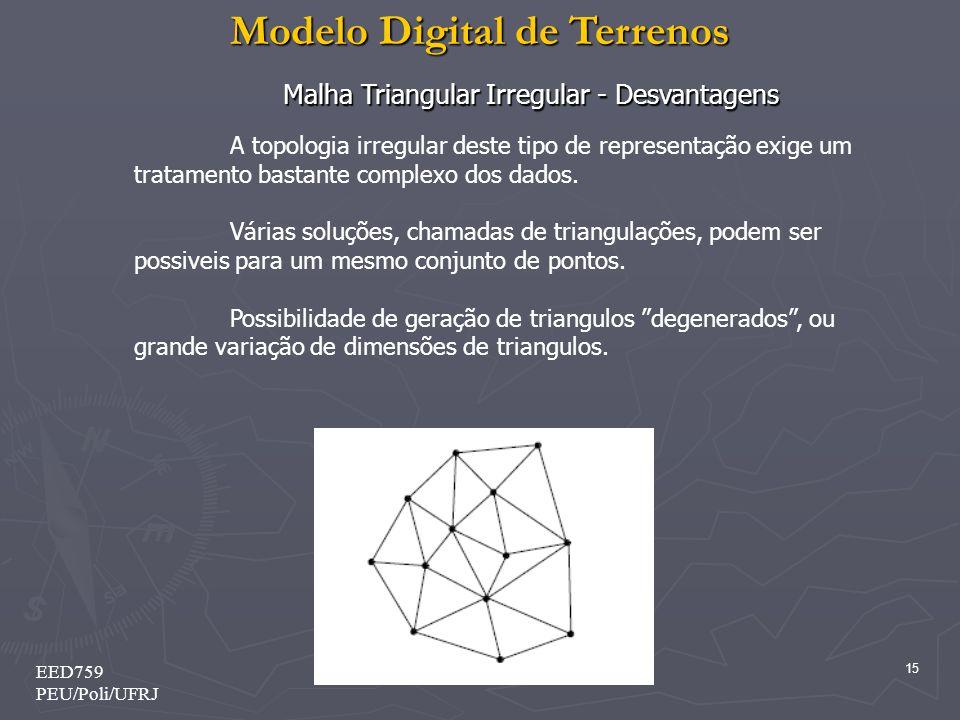 Modelo Digital de Terrenos 15 EED759 PEU/Poli/UFRJ Malha Triangular Irregular - Desvantagens A topologia irregular deste tipo de representação exige u