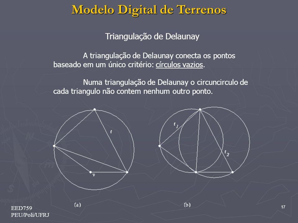 Modelo Digital de Terrenos 17 EED759 PEU/Poli/UFRJ Triangulação de Delaunay A triangulação de Delaunay conecta os pontos baseado em um único critério: