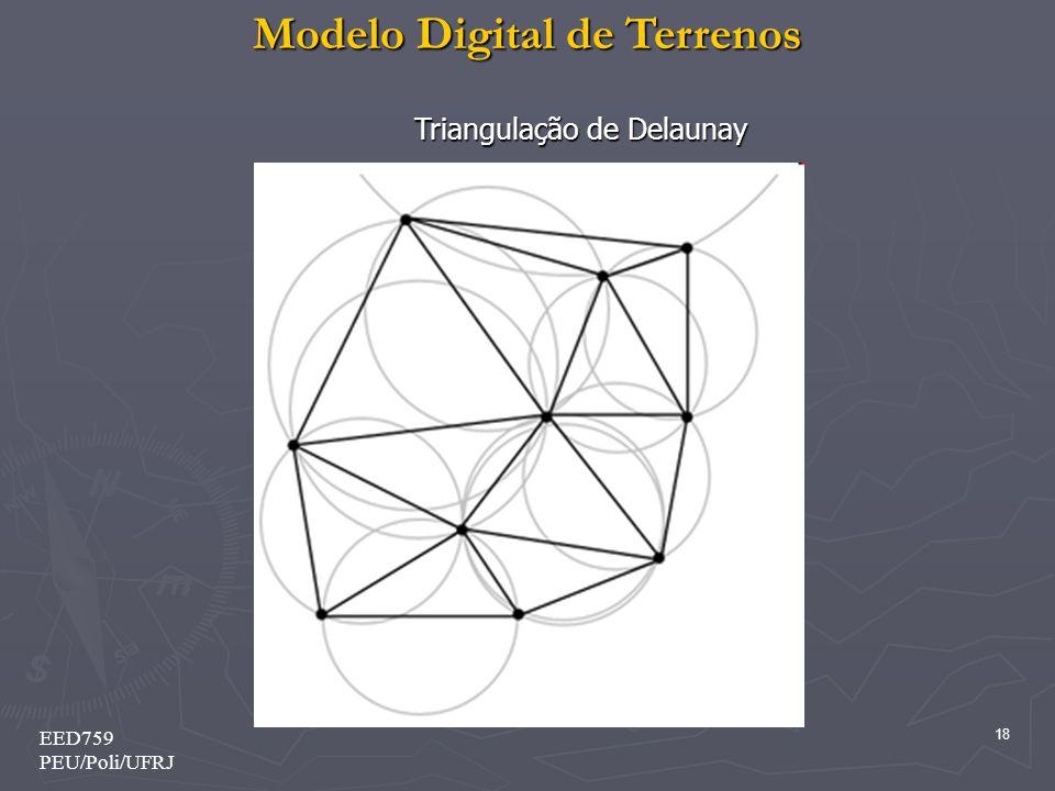 Modelo Digital de Terrenos 18 EED759 PEU/Poli/UFRJ Triangulação de Delaunay
