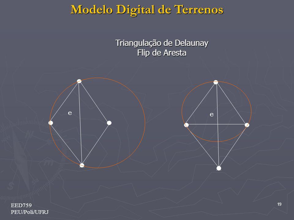 Modelo Digital de Terrenos 19 EED759 PEU/Poli/UFRJ Triangulação de Delaunay Flip de Aresta e e