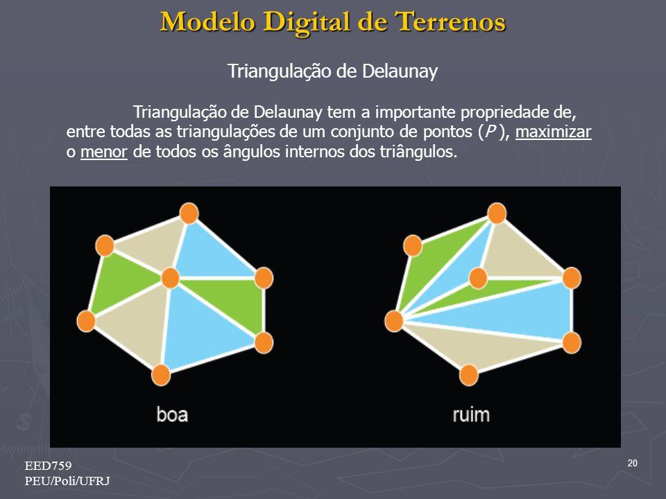 Modelo Digital de Terrenos 20 EED759 PEU/Poli/UFRJ Triangulação de Delaunay Triangulação de Delaunay tem a importante propriedade de, entre todas as t
