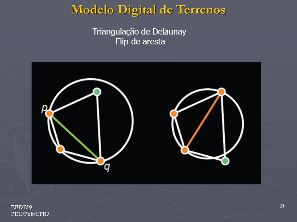 Modelo Digital de Terrenos 21 EED759 PEU/Poli/UFRJ Triangulação de Delaunay Flip de aresta