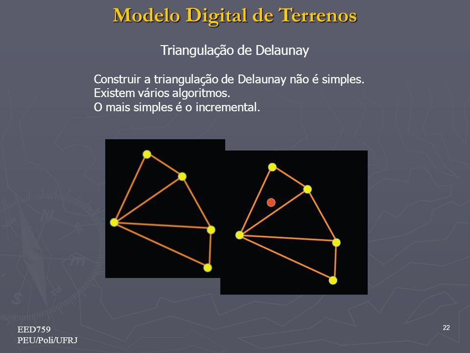 Modelo Digital de Terrenos 22 EED759 PEU/Poli/UFRJ Triangulação de Delaunay Construir a triangulação de Delaunay não é simples. Existem vários algorit