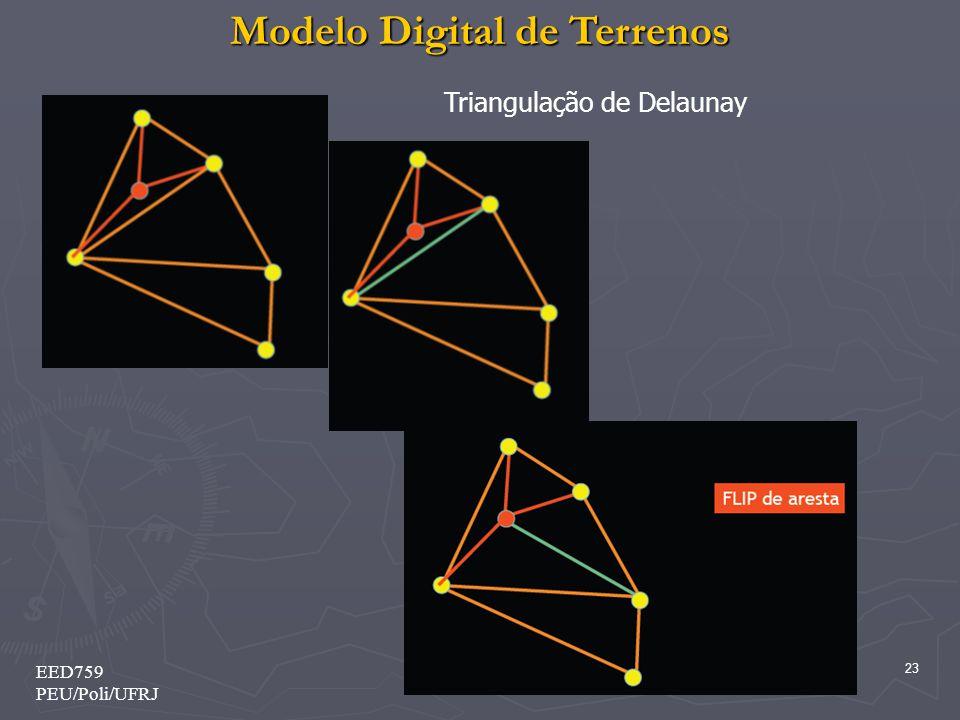 Modelo Digital de Terrenos 23 EED759 PEU/Poli/UFRJ Triangulação de Delaunay