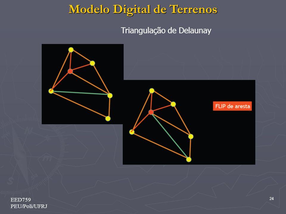 Modelo Digital de Terrenos 24 EED759 PEU/Poli/UFRJ Triangulação de Delaunay