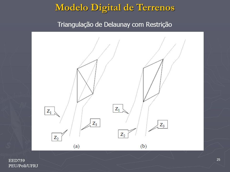 Modelo Digital de Terrenos 25 EED759 PEU/Poli/UFRJ Triangulação de Delaunay com Restrição
