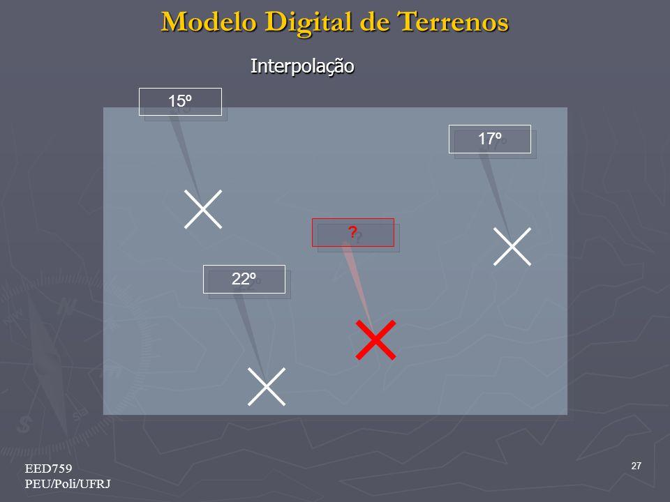 Modelo Digital de Terrenos 27 EED759 PEU/Poli/UFRJ 15º 17º 22º ? ? Interpolação