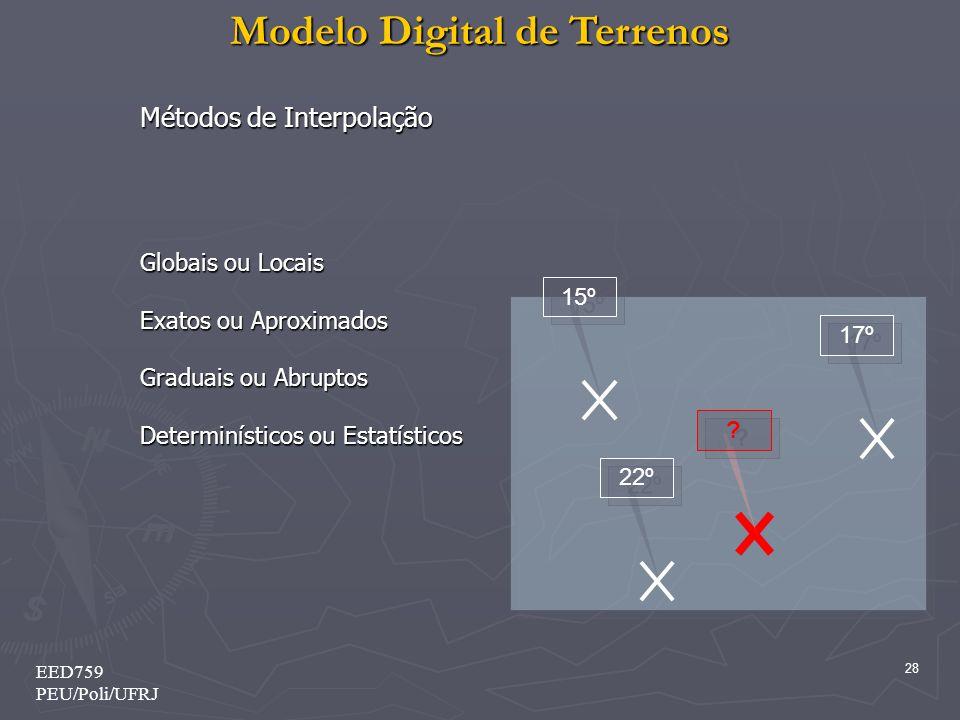 Modelo Digital de Terrenos 28 EED759 PEU/Poli/UFRJ 15º 17º 22º ? ? Métodos de Interpolação Globais ou Locais Exatos ou Aproximados Graduais ou Abrupto