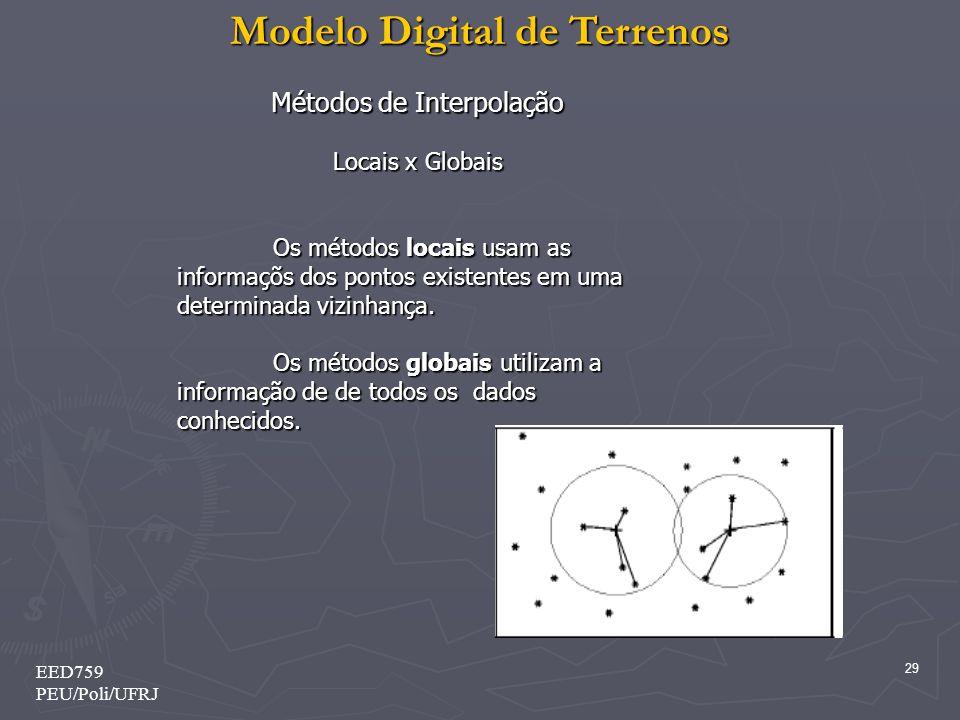 Modelo Digital de Terrenos 29 EED759 PEU/Poli/UFRJ Métodos de Interpolação Locais x Globais Os métodos locais usam as informaçõs dos pontos existentes