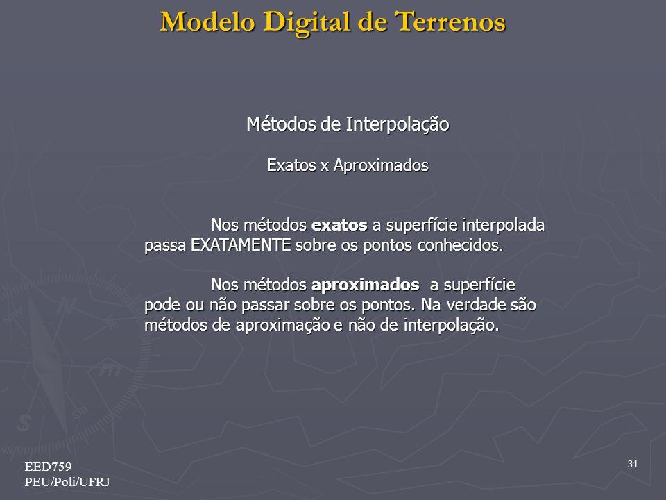 Modelo Digital de Terrenos 31 EED759 PEU/Poli/UFRJ Métodos de Interpolação Exatos x Aproximados Nos métodos exatos a superfície interpolada passa EXAT