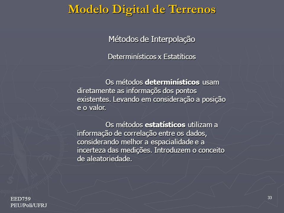 Modelo Digital de Terrenos 33 EED759 PEU/Poli/UFRJ Métodos de Interpolação Determinísticos x Estatíticos Os métodos determinísticos usam diretamente a