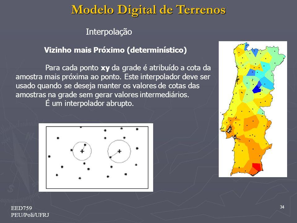 Modelo Digital de Terrenos 34 EED759 PEU/Poli/UFRJ Interpolação Vizinho mais Próximo (determinístico) Para cada ponto xy da grade é atribuído a cota d
