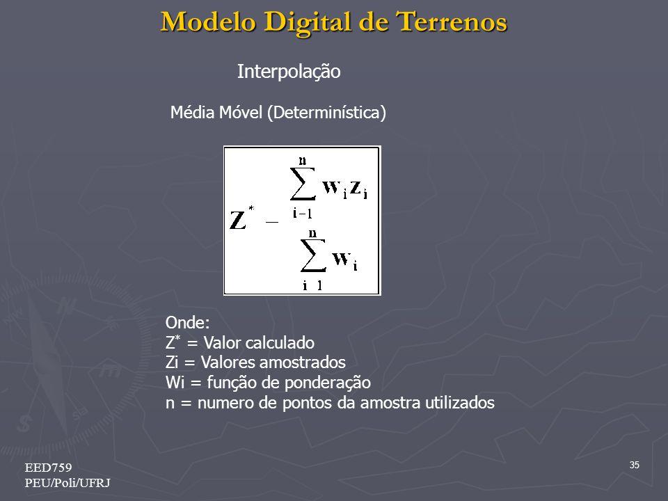 Modelo Digital de Terrenos 35 EED759 PEU/Poli/UFRJ Interpolação Média Móvel (Determinística) Onde: Z * = Valor calculado Zi = Valores amostrados Wi =