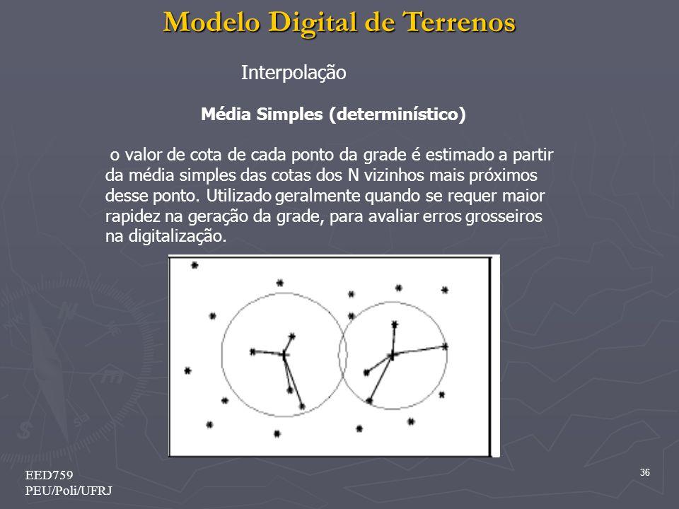 Modelo Digital de Terrenos 36 EED759 PEU/Poli/UFRJ Interpolação Média Simples (determinístico) o valor de cota de cada ponto da grade é estimado a par