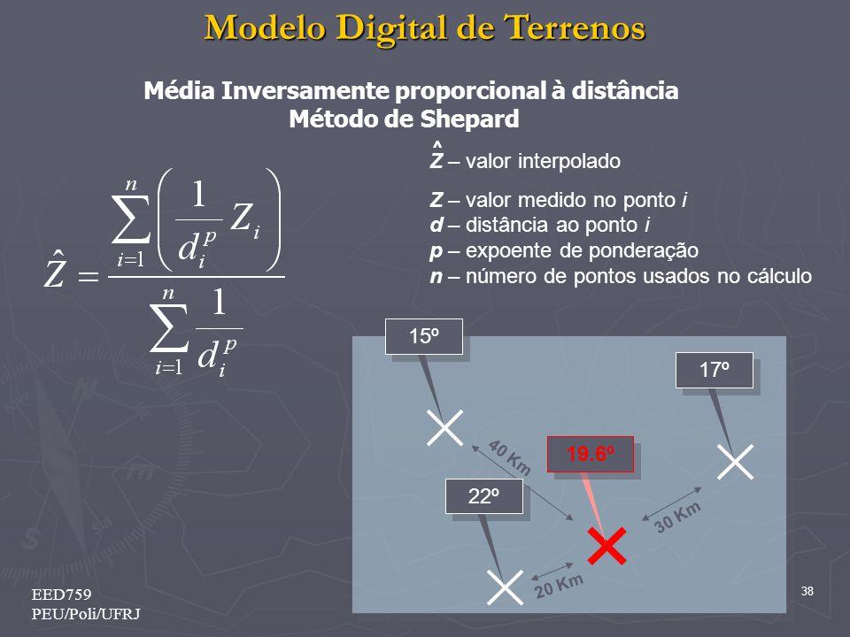 Modelo Digital de Terrenos 38 EED759 PEU/Poli/UFRJ Z – valor interpolado Z – valor medido no ponto i d – distância ao ponto i p – expoente de ponderaç