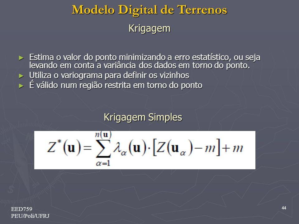 Modelo Digital de Terrenos 44 EED759 PEU/Poli/UFRJ Krigagem Estima o valor do ponto minimizando a erro estatístico, ou seja levando em conta a variânc