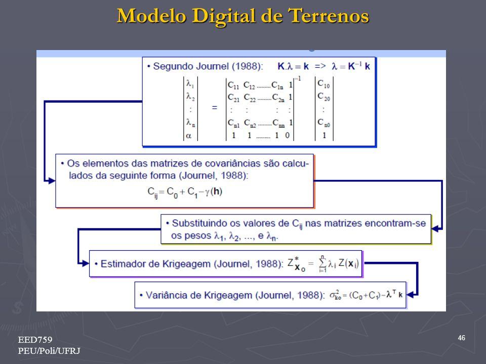 Modelo Digital de Terrenos 46 EED759 PEU/Poli/UFRJ