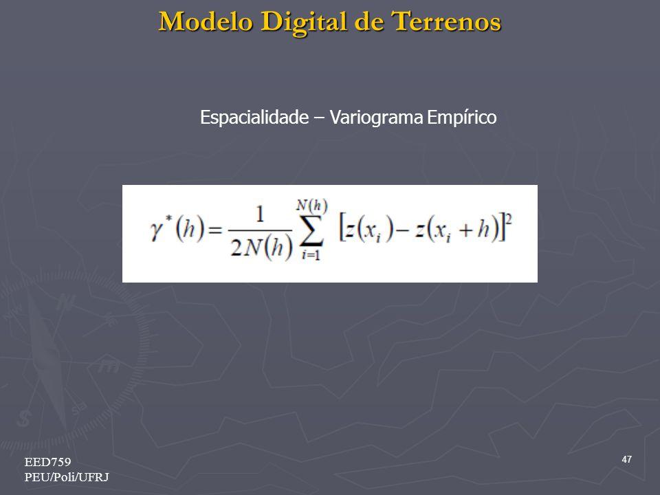 Modelo Digital de Terrenos 47 EED759 PEU/Poli/UFRJ Espacialidade – Variograma Empírico