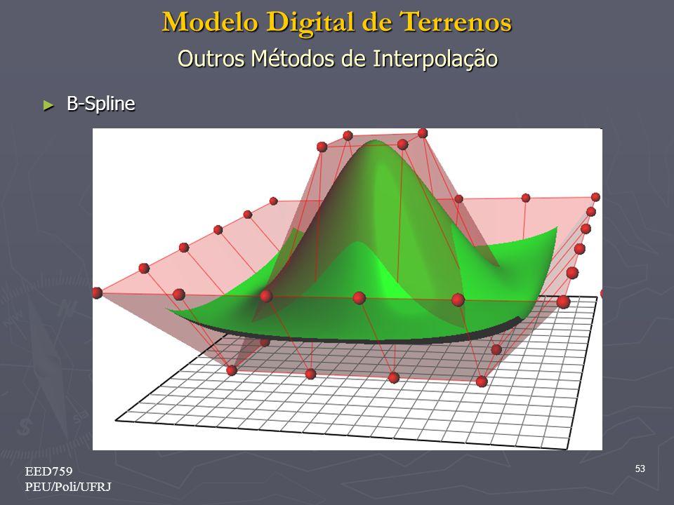 Modelo Digital de Terrenos 53 EED759 PEU/Poli/UFRJ Outros Métodos de Interpolação B-Spline B-Spline
