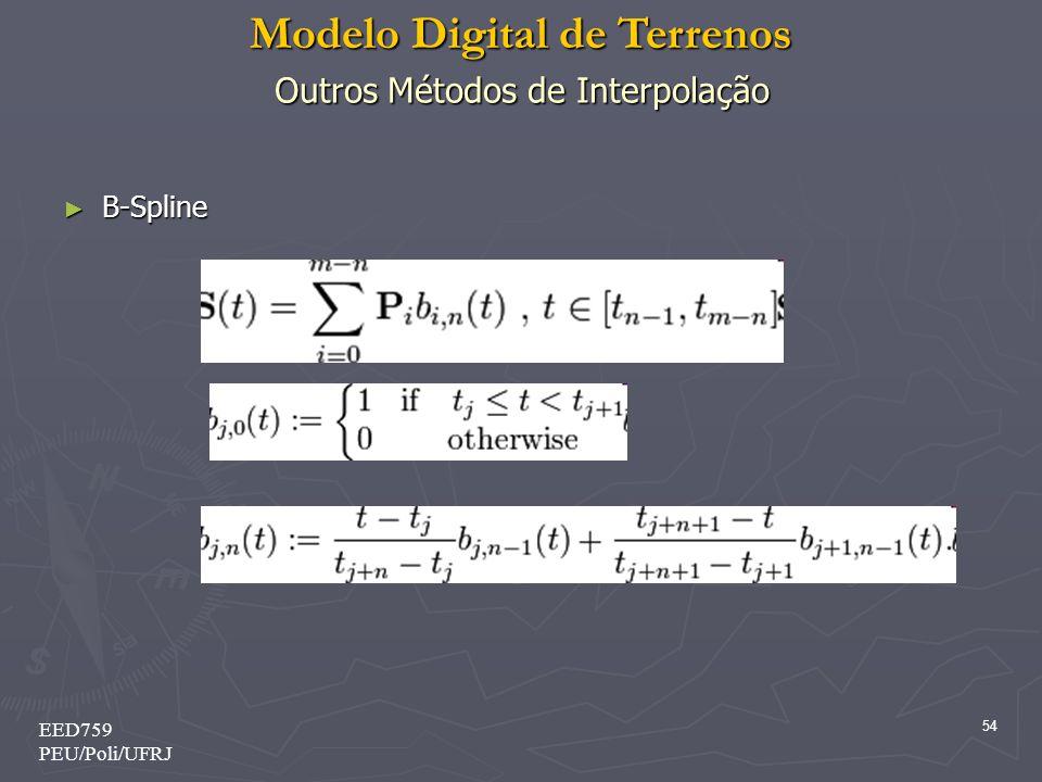 Modelo Digital de Terrenos 54 EED759 PEU/Poli/UFRJ Outros Métodos de Interpolação B-Spline B-Spline