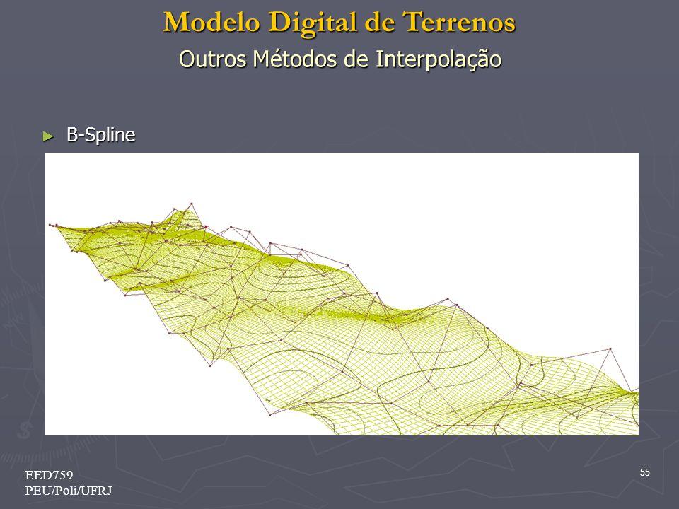 Modelo Digital de Terrenos 55 EED759 PEU/Poli/UFRJ Outros Métodos de Interpolação B-Spline B-Spline