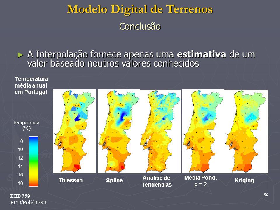 Modelo Digital de Terrenos 56 EED759 PEU/Poli/UFRJ Conclusão A Interpolação fornece apenas uma estimativa de um valor baseado noutros valores conhecid