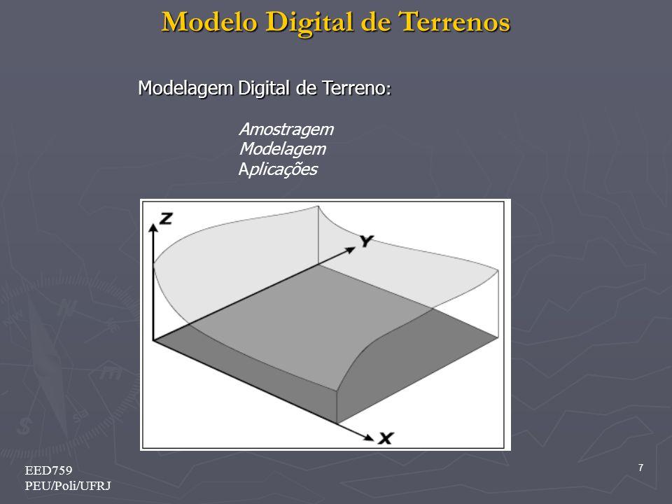 Modelo Digital de Terrenos 7 EED759 PEU/Poli/UFRJ Modelagem Digital de Terreno : Amostragem Modelagem Aplicações