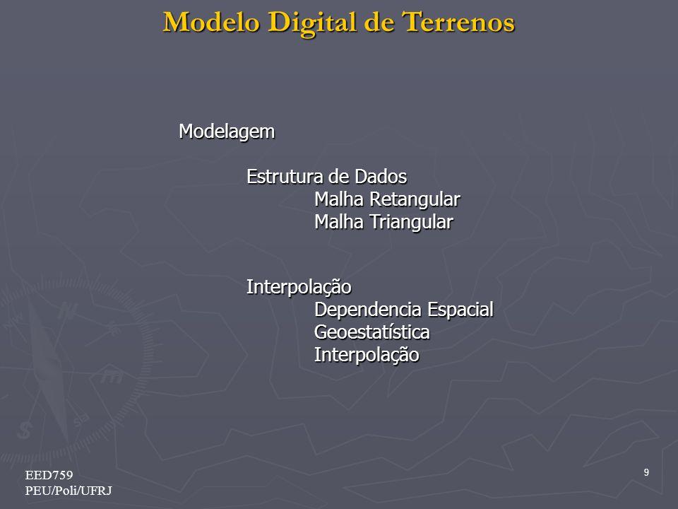 Modelo Digital de Terrenos 9 EED759 PEU/Poli/UFRJ Modelagem Estrutura de Dados Malha Retangular Malha Triangular Interpolação Dependencia Espacial Geo