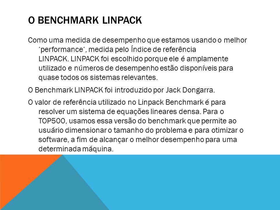 O BENCHMARK LINPACK Como uma medida de desempenho que estamos usando o melhor performance, medida pelo Índice de referência LINPACK.