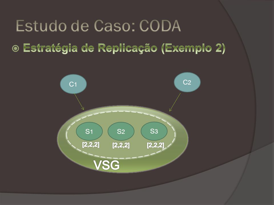 C1C1 S1S1 S2S2 S3S3 C2C2