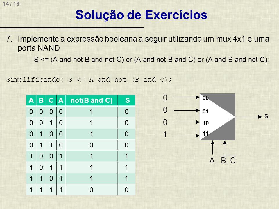 14 / 18 Solução de Exercícios 7.Implemente a expressão booleana a seguir utilizando um mux 4x1 e uma porta NAND S <= (A and not B and not C) or (A and