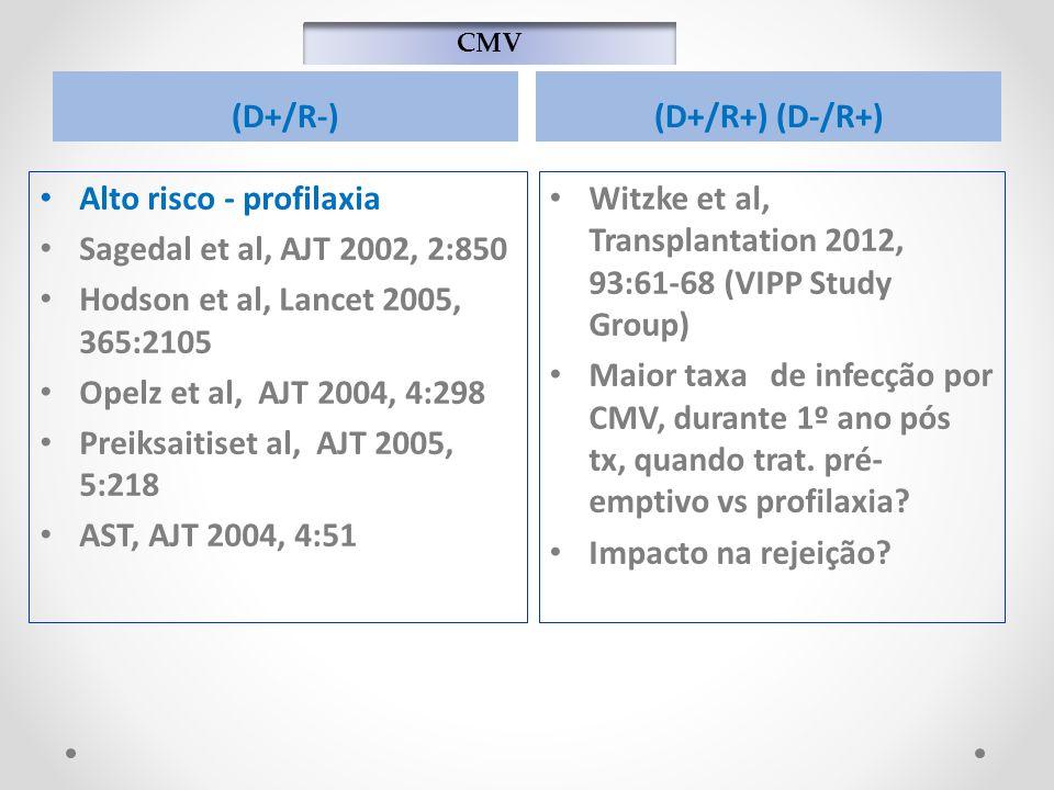 (D+/R-)(D+/R+) (D-/R+) Alto risco - profilaxia Sagedal et al, AJT 2002, 2:850 Hodson et al, Lancet 2005, 365:2105 Opelz et al, AJT 2004, 4:298 Preiksa