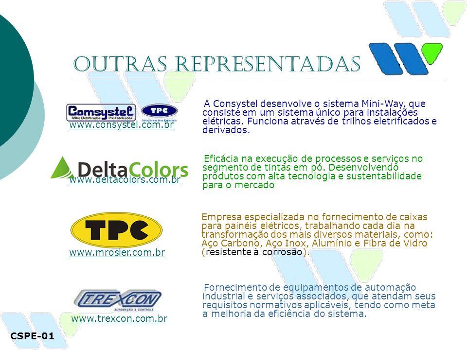 Contato Wischral Consultoria e Representações Porto Alegre Av.