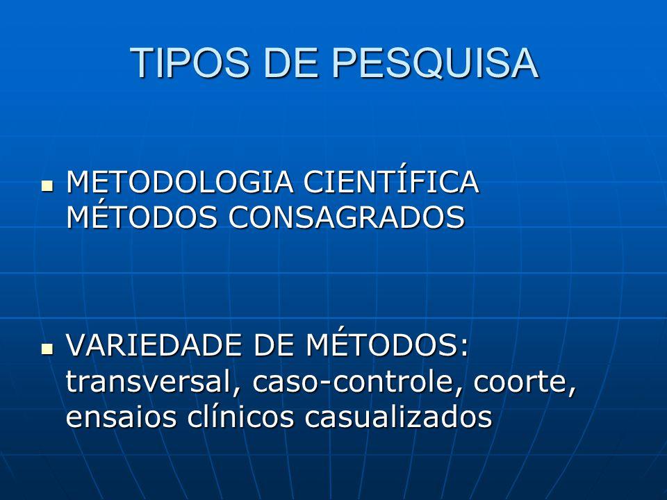 TIPOS DE PESQUISA METODOLOGIA CIENTÍFICA MÉTODOS CONSAGRADOS METODOLOGIA CIENTÍFICA MÉTODOS CONSAGRADOS VARIEDADE DE MÉTODOS: transversal, caso-controle, coorte, ensaios clínicos casualizados VARIEDADE DE MÉTODOS: transversal, caso-controle, coorte, ensaios clínicos casualizados