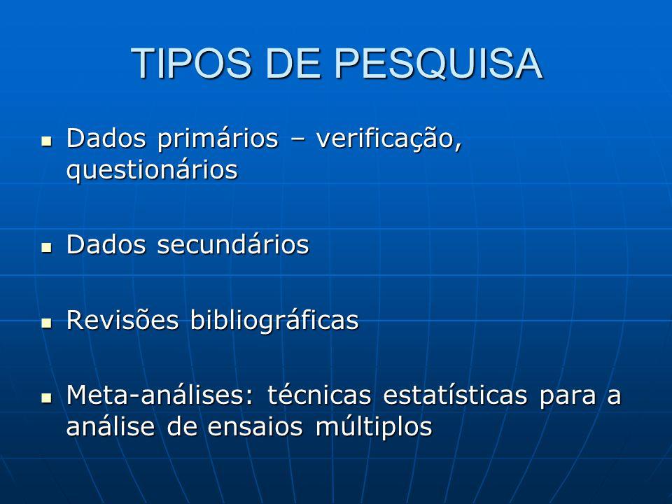 COM QUEM SÃO FEITAS AS PESQUISAS CLÍNICAS.