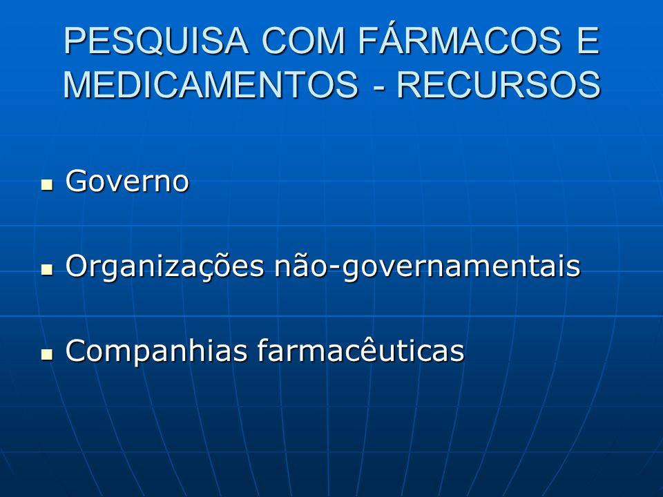 PESQUISA COM FÁRMACOS E MEDICAMENTOS - RECURSOS Governo Governo Organizações não-governamentais Organizações não-governamentais Companhias farmacêuticas Companhias farmacêuticas