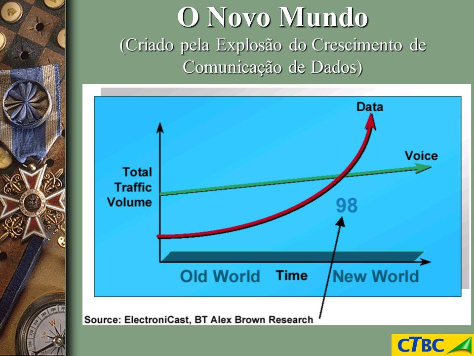 O Novo Mundo (Criado pela Explosão do Crescimento de Comunicação de Dados)
