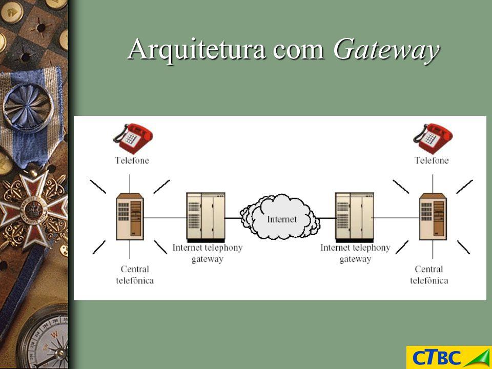 Arquitetura com Gateway