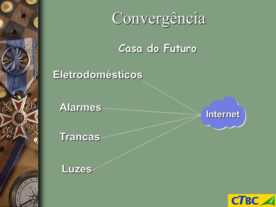 ConvergênciaInternet Eletrodomésticos Alarmes Trancas Luzes Casa do Futuro