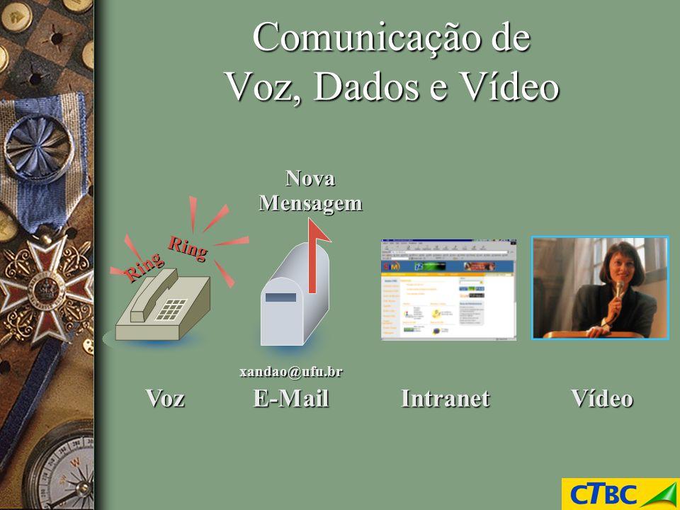 Comunicação de Voz, Dados e Vídeo Voz Vídeo Ring E-Mail Intranet xandao@ufu.br Nova Mensagem Nova Mensagem Ring