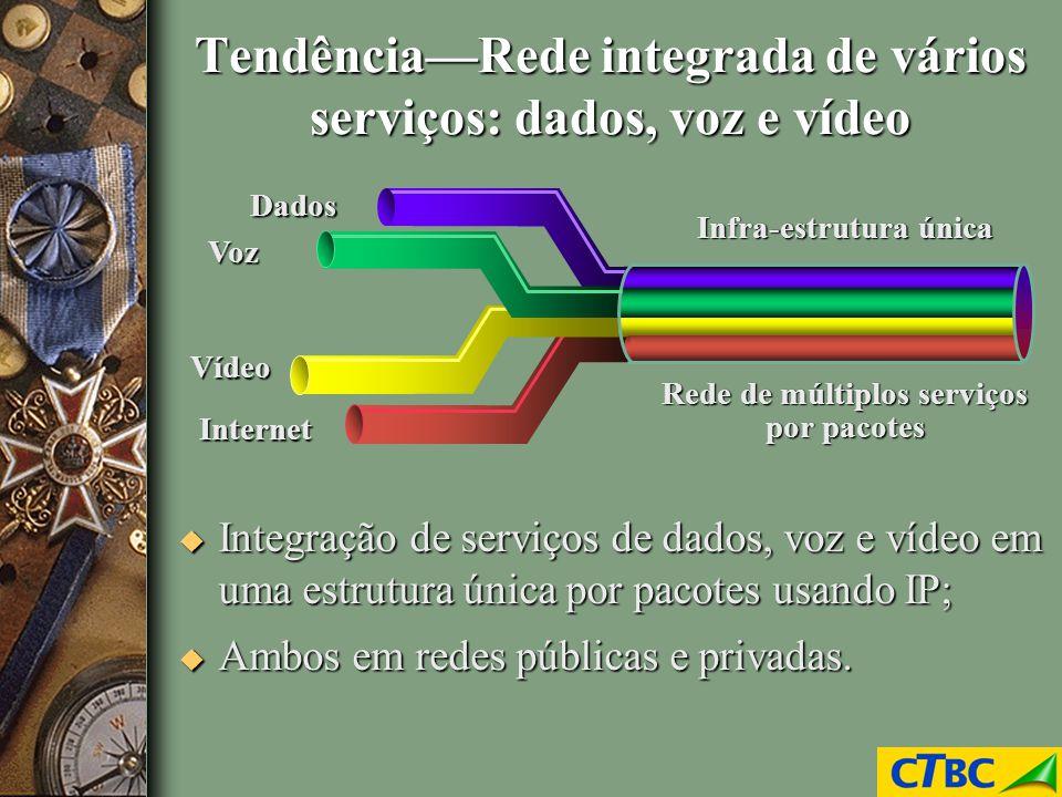 TendênciaRede integrada de vários serviços: dados, voz e vídeo u Integração de serviços de dados, voz e vídeo em uma estrutura única por pacotes usand