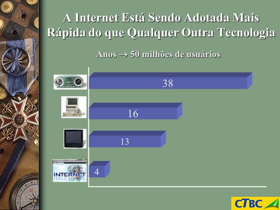 Taxa de Crescimento u A Internet cresce, no mundo, 10% a.