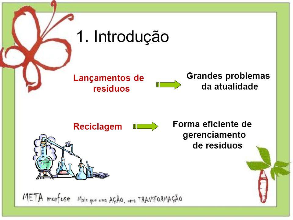 1. Introdução Lançamentos de resíduos Grandes problemas da atualidade Reciclagem Forma eficiente de gerenciamento de resíduos