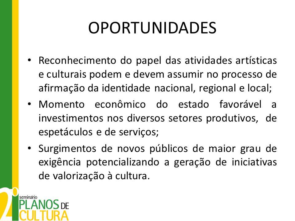 OPORTUNIDADES Reconhecimento do papel das atividades artísticas e culturais podem e devem assumir no processo de afirmação da identidade nacional, reg