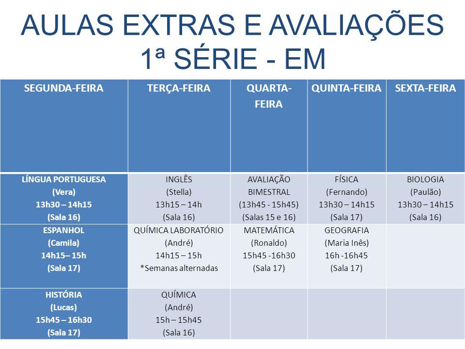 AULAS EXTRAS E AVALIAÇÕES 1ª SÉRIE - EM SEGUNDA-FEIRATERÇA-FEIRA QUARTA- FEIRA QUINTA-FEIRASEXTA-FEIRA LÍNGUA PORTUGUESA (Vera) 13h30 – 14h15 (Sala 16) INGLÊS (Stella) 13h15 – 14h (Sala 16) AVALIAÇÃO BIMESTRAL (13h45 - 15h45) (Salas 15 e 16) FÍSICA (Fernando) 13h30 – 14h15 (Sala 17) BIOLOGIA (Paulão) 13h30 – 14h15 (Sala 16) ESPANHOL (Camila) 14h15– 15h (Sala 17) QUÍMICA LABORATÓRIO (André) 14h15 – 15h *Semanas alternadas MATEMÁTICA (Ronaldo) 15h45 -16h30 (Sala 17) GEOGRAFIA (Maria Inês) 16h -16h45 (Sala 17) HISTÓRIA (Lucas) 15h45 – 16h30 (Sala 17) QUÍMICA (André) 15h – 15h45 (Sala 16)