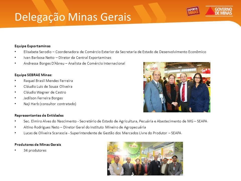 Delegação Minas Gerais Equipe Exportaminas Elisabete Serodio – Coordenadora de Comércio Exterior da Secretaria de Estado de Desenvolvimento Econômico