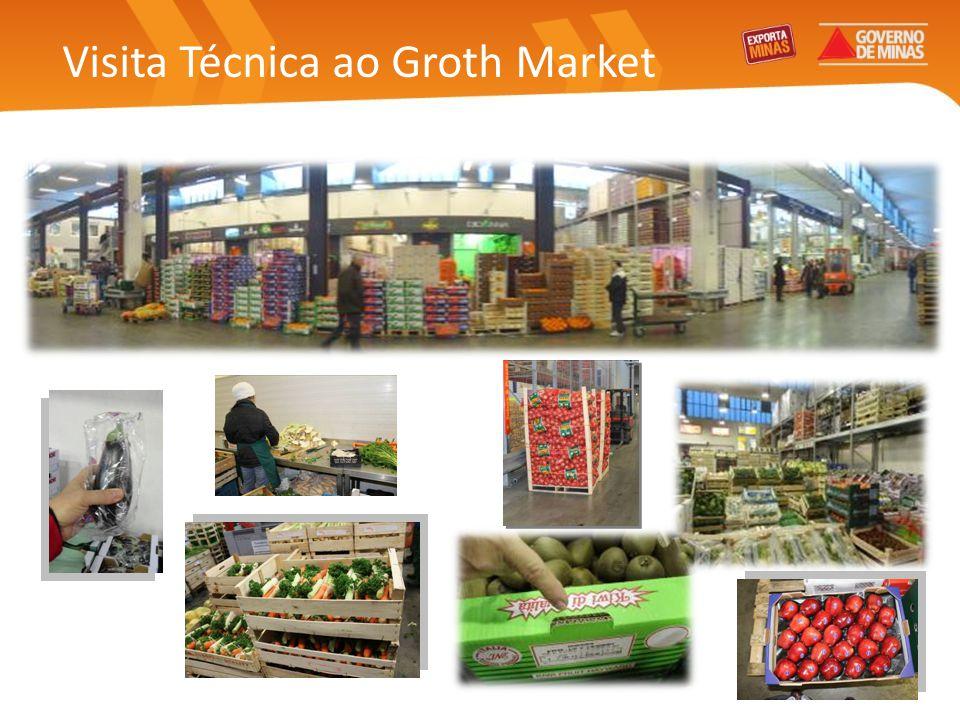 Visita Técnica ao Groth Market