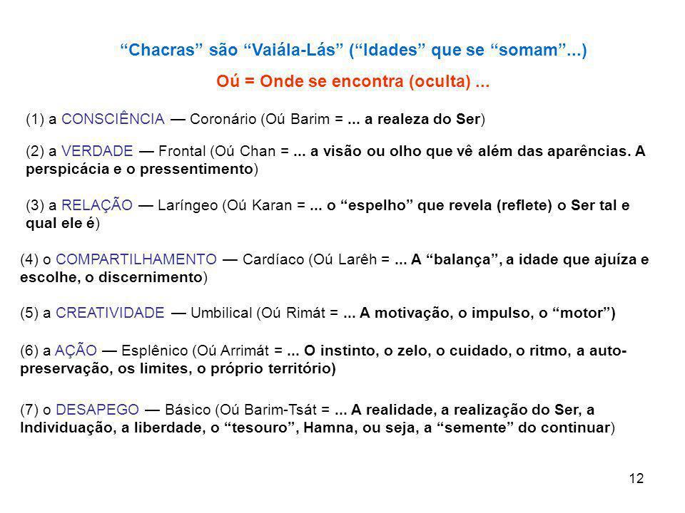 12 Chacras são Vaiála-Lás (Idades que se somam...) Oú = Onde se encontra (oculta)... (1) a CONSCIÊNCIA Coronário (Oú Barim =... a realeza do Ser) (2)